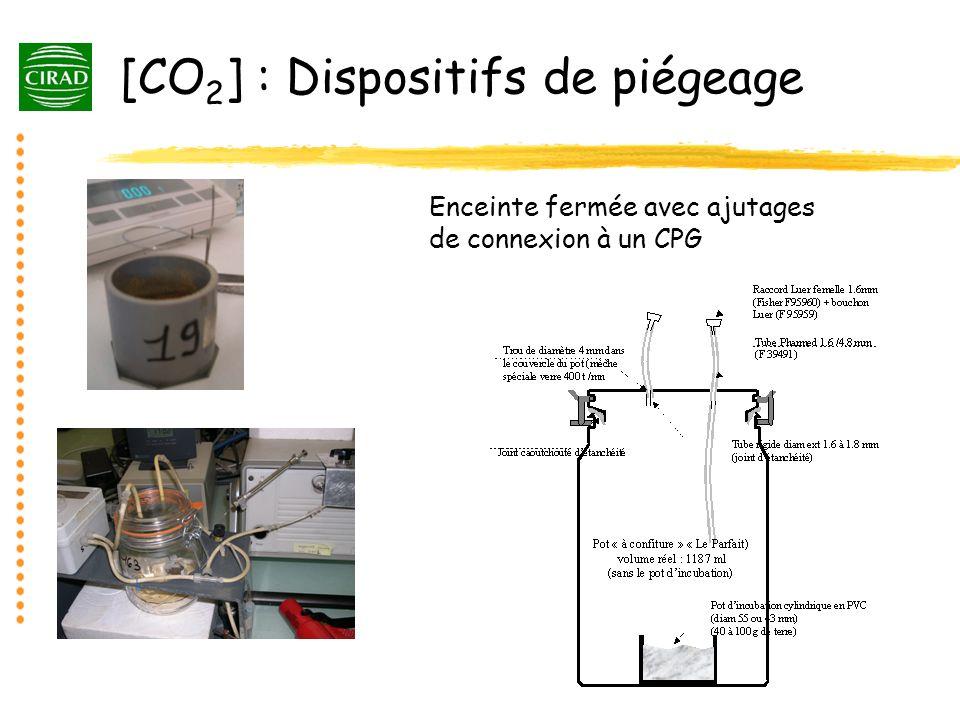 [CO 2 ] : Dispositifs de piégeage Enceinte fermée avec ajutages de connexion à un CPG