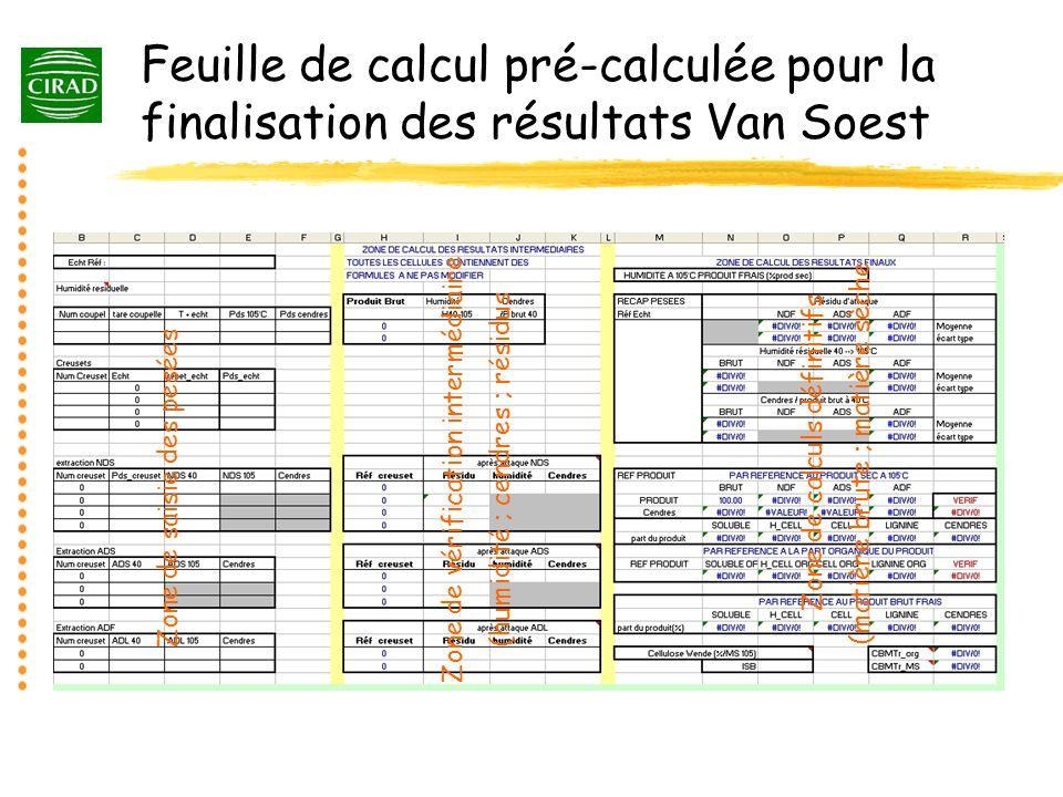Feuille de calcul pré-calculée pour la finalisation des résultats Van Soest Zone de saisie des pesées Zone de vérification intermédiaire (humidité ; c