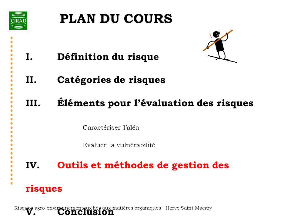 1.Diagnostic des enjeux et des risques 2.Mobilisation des connaissances 3.