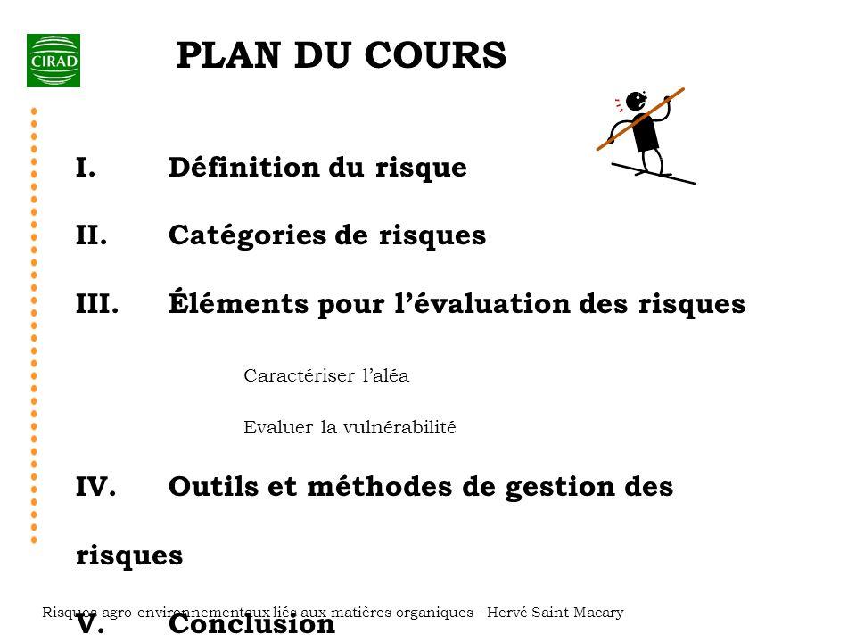 PLAN DU COURS I.Définition du risque II.