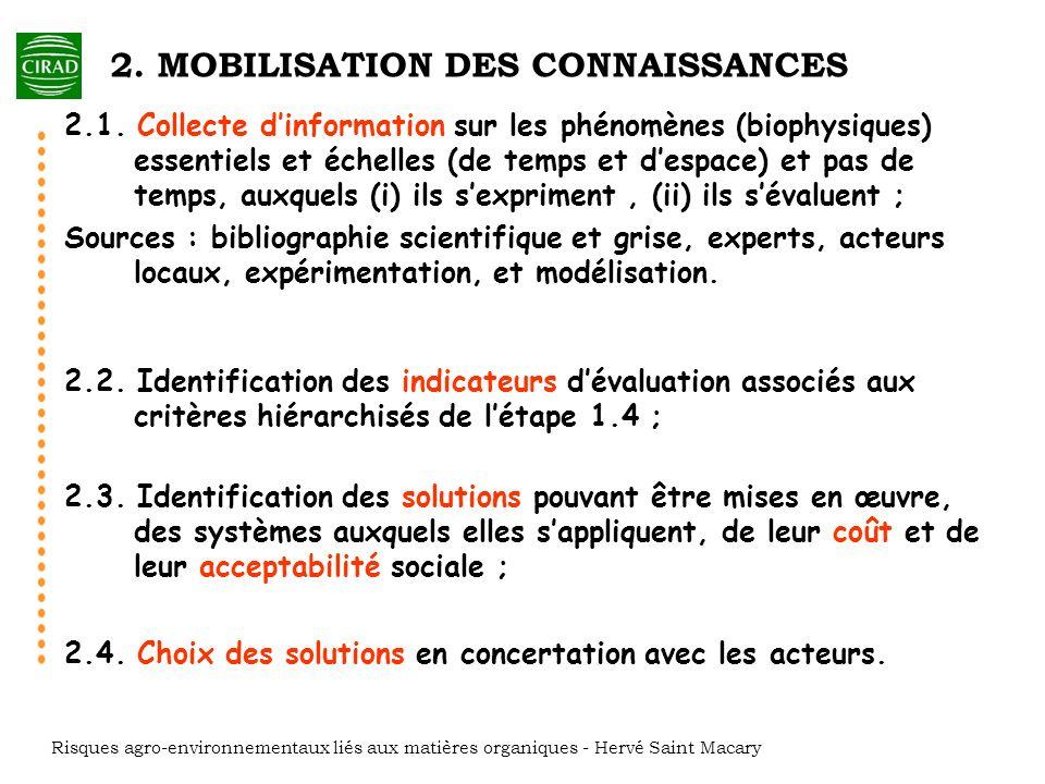 Financement dactions PratiquesRésultats Pertinence CohérenceMise en œuvre Efficience de la méthode Efficacité de la démarche Enjeux/ Risques Objectifs Impact (P.