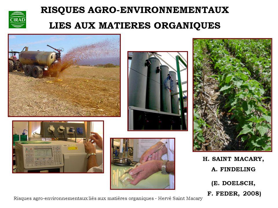 RISQUES AGRO-ENVIRONNEMENTAUX LIES AUX MATIERES ORGANIQUES H. SAINT MACARY, A. FINDELING (E. DOELSCH, F. FEDER, 2008)