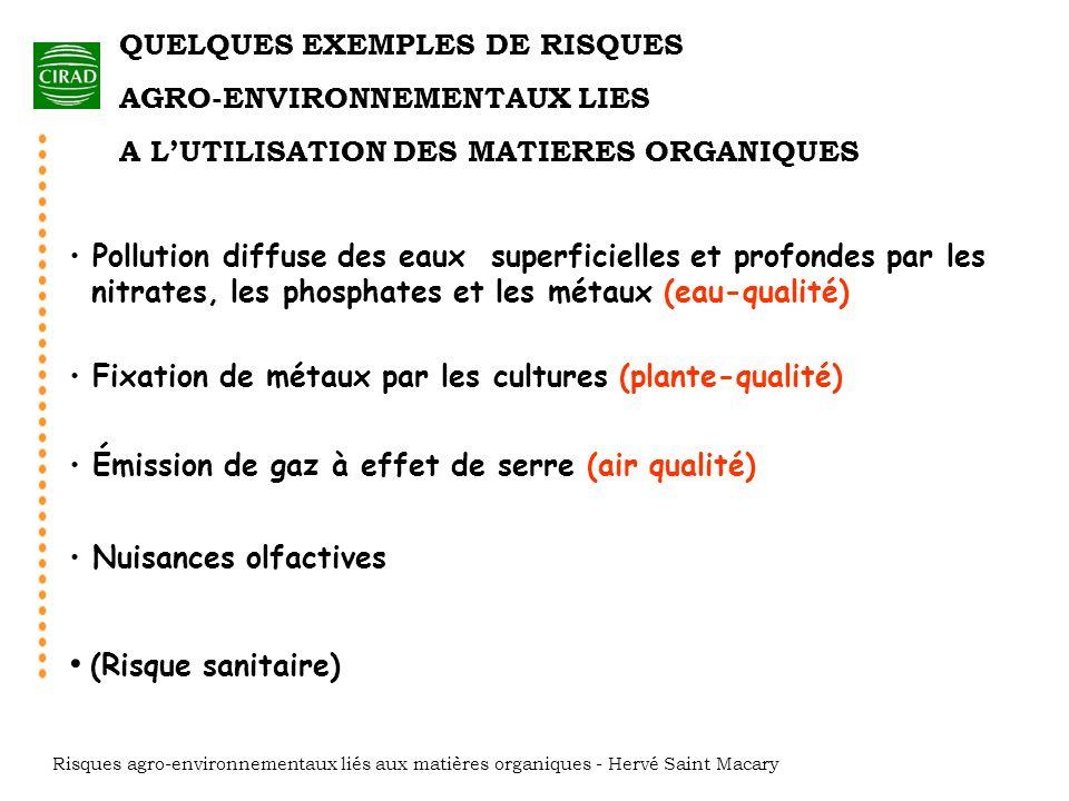 DÉCHETS ET POLLUANTS À SUIVRE Risques agro-environnementaux liés aux matières organiques - Hervé Saint Macary