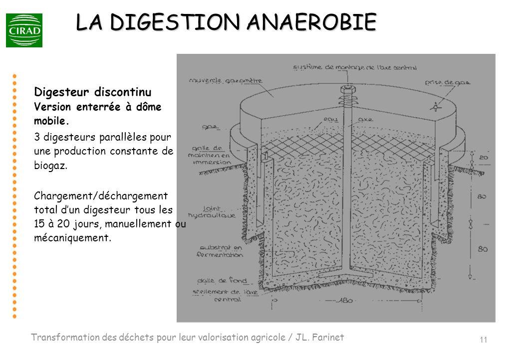 LA DIGESTION ANAEROBIE Digesteur discontinu Version enterrée à dôme mobile. 3 digesteurs parallèles pour une production constante de biogaz. Chargemen