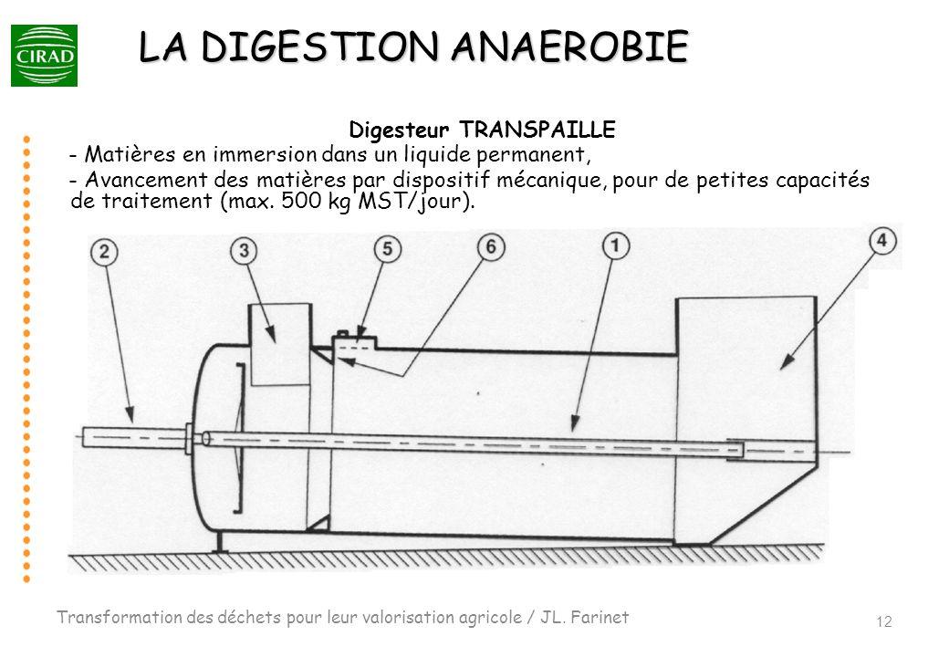 LA DIGESTION ANAEROBIE Digesteur TRANSPAILLE - Matières en immersion dans un liquide permanent, - Avancement des matières par dispositif mécanique, po