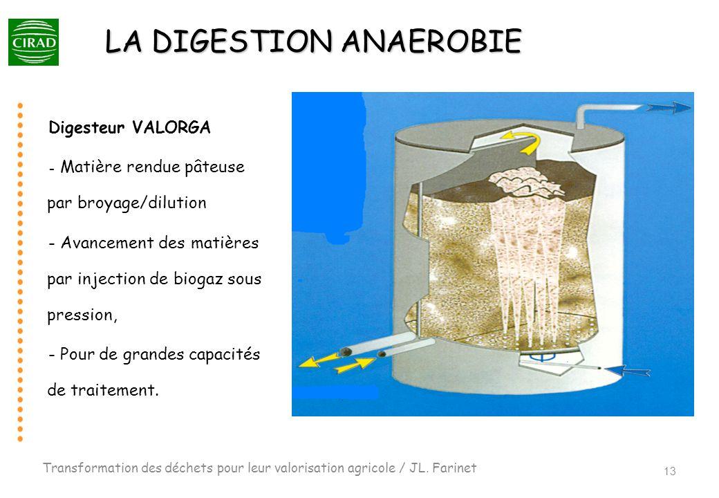 LA DIGESTION ANAEROBIE Digesteur VALORGA - Matière rendue pâteuse par broyage/dilution - Avancement des matières par injection de biogaz sous pression