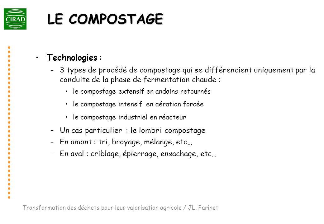 LE COMPOSTAGE Technologies : –3 types de procédé de compostage qui se différencient uniquement par la conduite de la phase de fermentation chaude : le