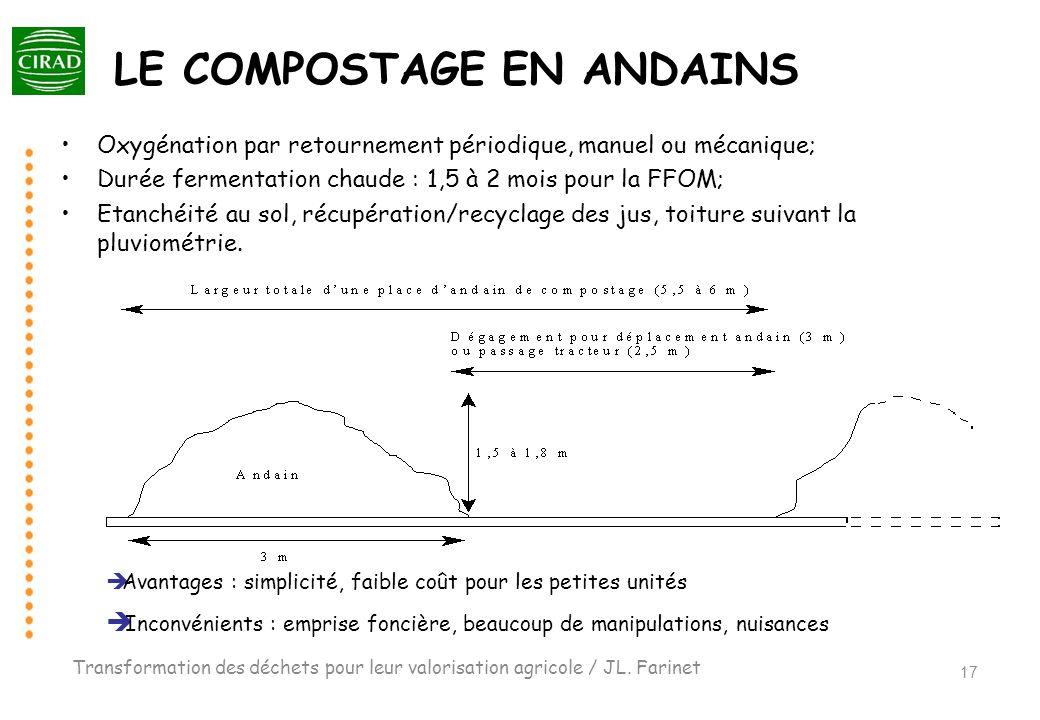 LE COMPOSTAGE EN ANDAINS Oxygénation par retournement périodique, manuel ou mécanique; Durée fermentation chaude : 1,5 à 2 mois pour la FFOM; Etanchéi