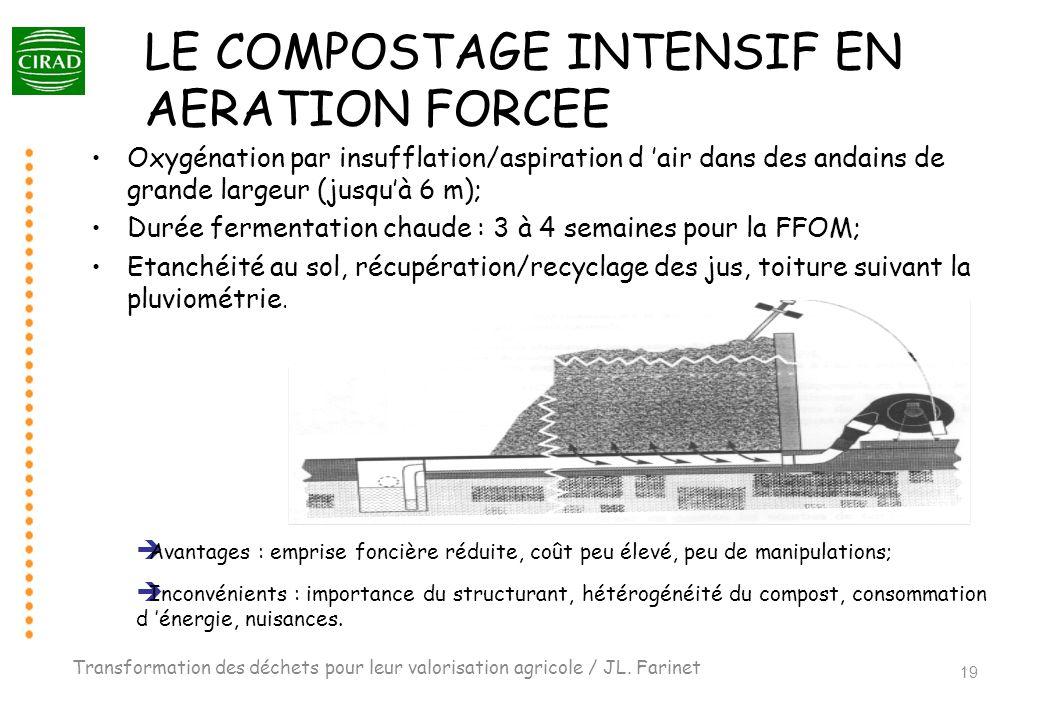 Oxygénation par insufflation/aspiration d air dans des andains de grande largeur (jusquà 6 m); Durée fermentation chaude : 3 à 4 semaines pour la FFOM