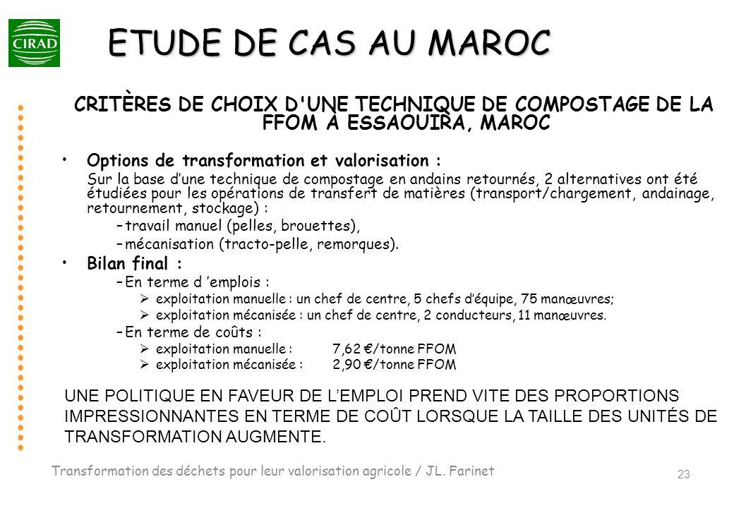 ETUDE DE CAS AU MAROC CRITÈRES DE CHOIX D'UNE TECHNIQUE DE COMPOSTAGE DE LA FFOM À ESSAOUIRA, MAROC Options de transformation et valorisation : Sur la
