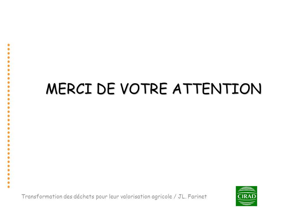 MERCI DE VOTRE ATTENTION Transformation des déchets pour leur valorisation agricole / JL. Farinet