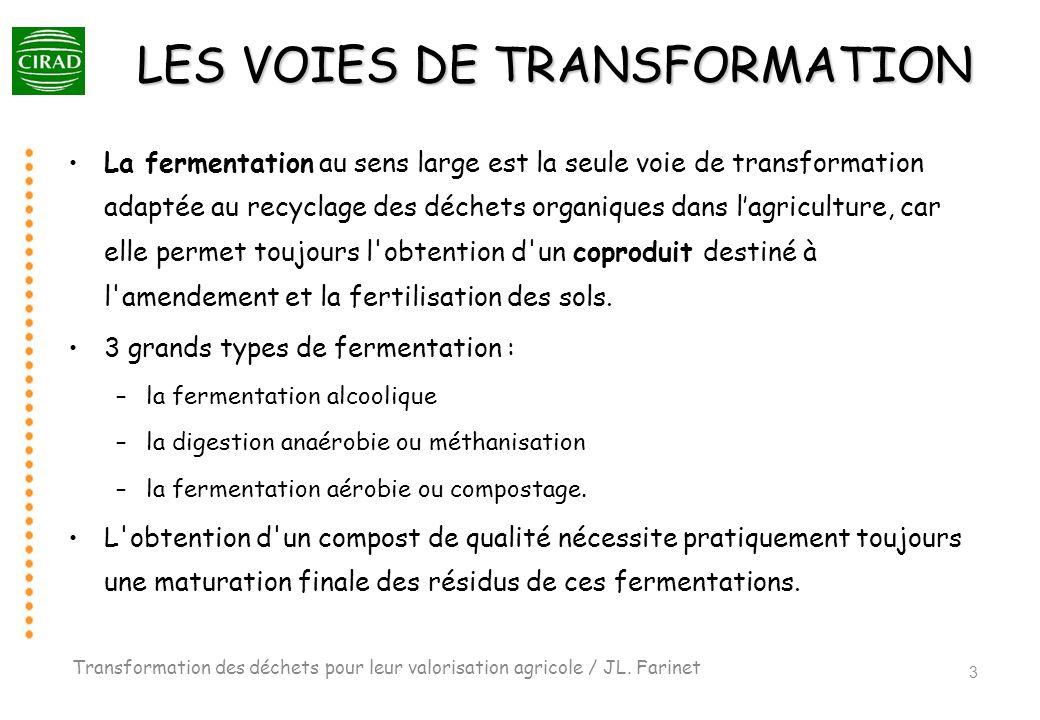 LES VOIES DE TRANSFORMATION La fermentation au sens large est la seule voie de transformation adaptée au recyclage des déchets organiques dans lagricu
