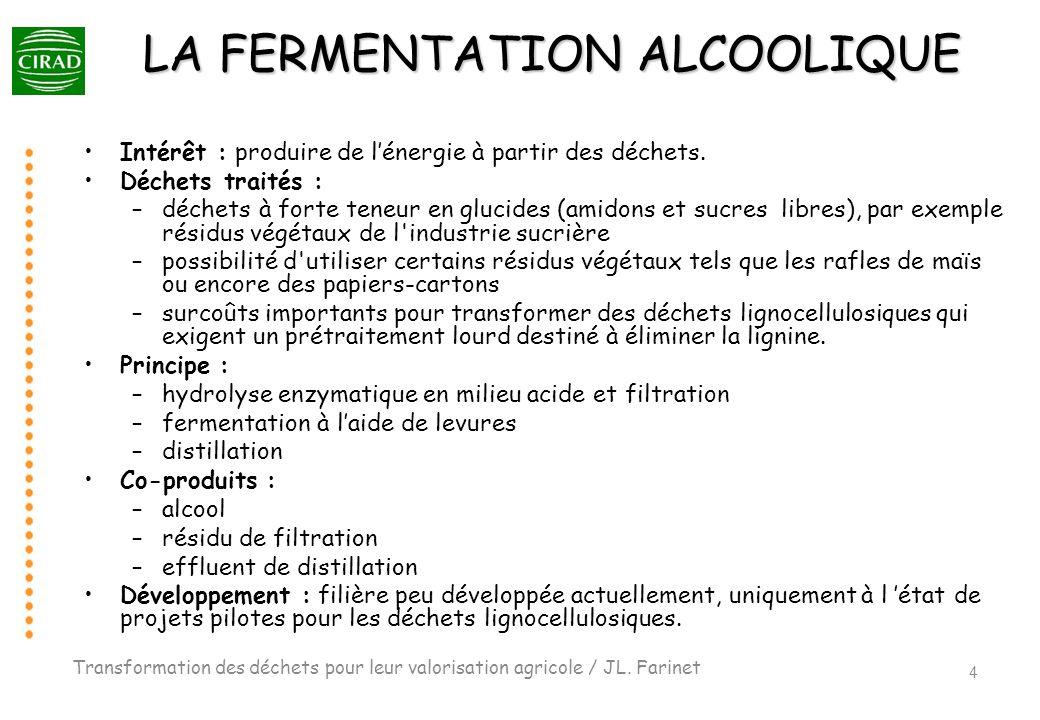LA FERMENTATION ALCOOLIQUE Intérêt : produire de lénergie à partir des déchets. Déchets traités : –déchets à forte teneur en glucides (amidons et sucr