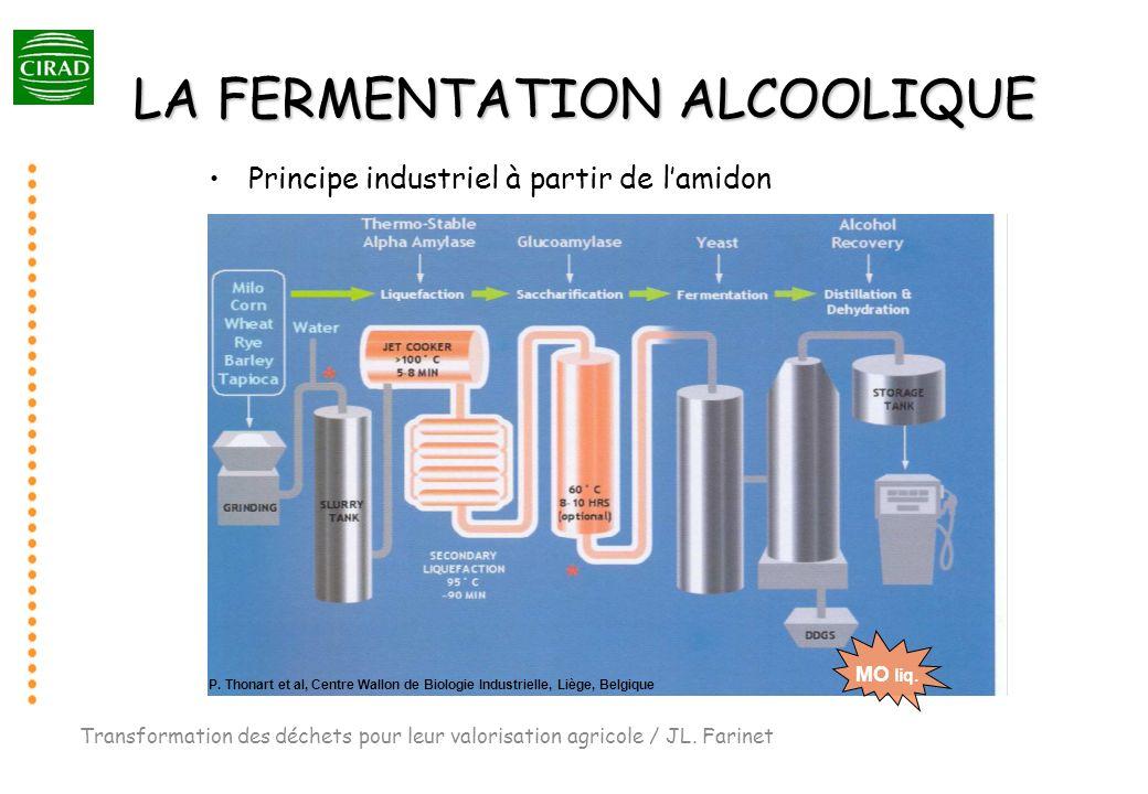 PROCESSUS ANAÉROBIE ET AÉROBIE Anaérobie : en absence doxygène Méthanisation ou digestion anaérobie en réacteur fermé Combustion du carbone : C 6 H 12 O 6 3 CH 4 + 3 CO 2 + 402 KJ/mole 3 CO 2 Aérobie : en présence doxygène Compostage à lair libre ou en réacteur ouvert Oxydation du carbone : C 6 H 12 O 6 + 6 O 2 6 CO2 + 6 H2O + 2834 KJ/mole Energie Emission GES Eau métabolique Exothermie Transformation des déchets pour leur valorisation agricole / JL.