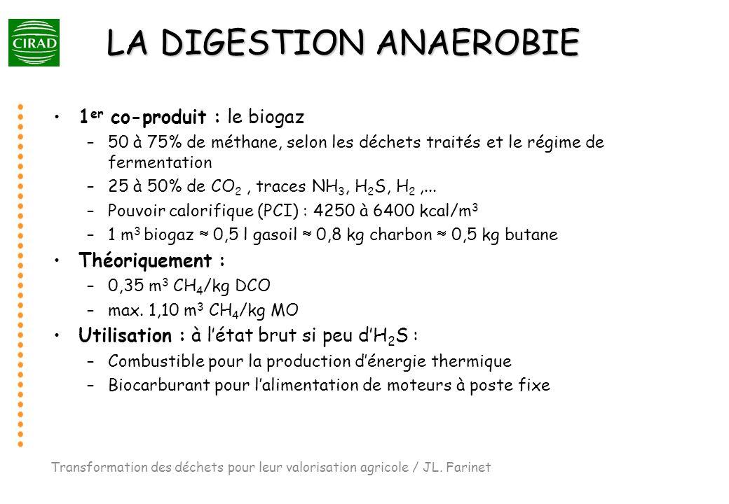 LA DIGESTION ANAEROBIE 1 er co-produit : le biogaz –50 à 75% de méthane, selon les déchets traités et le régime de fermentation –25 à 50% de CO 2, tra