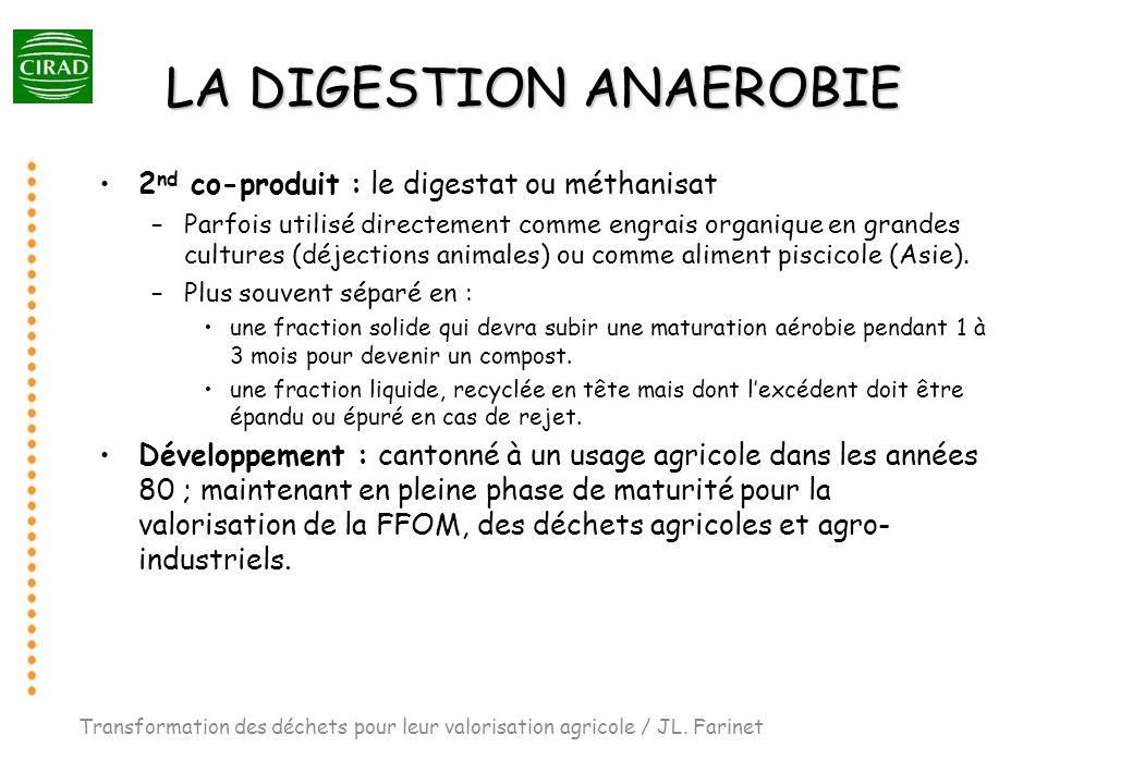 LA DIGESTION ANAEROBIE 2 nd co-produit : le digestat ou méthanisat –Parfois utilisé directement comme engrais organique en grandes cultures (déjection