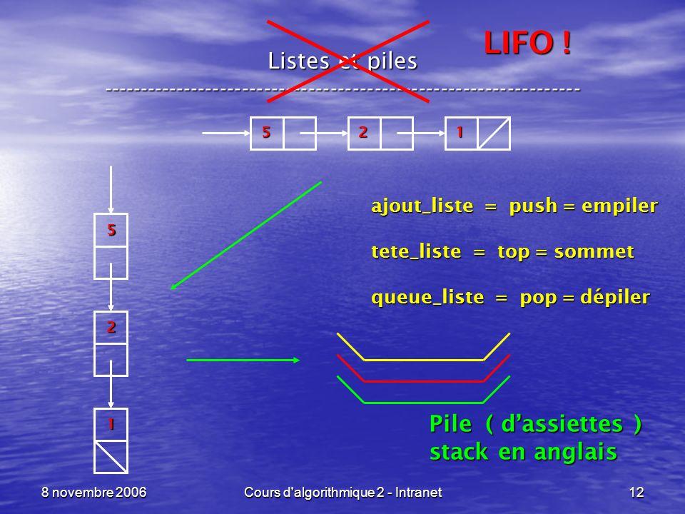 8 novembre 2006Cours d'algorithmique 2 - Intranet12 Listes et piles ----------------------------------------------------------------- 215 2 1 5 Pile (