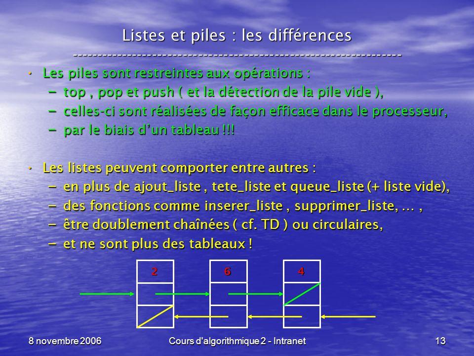 8 novembre 2006Cours d'algorithmique 2 - Intranet13 Listes et piles : les différences ----------------------------------------------------------------