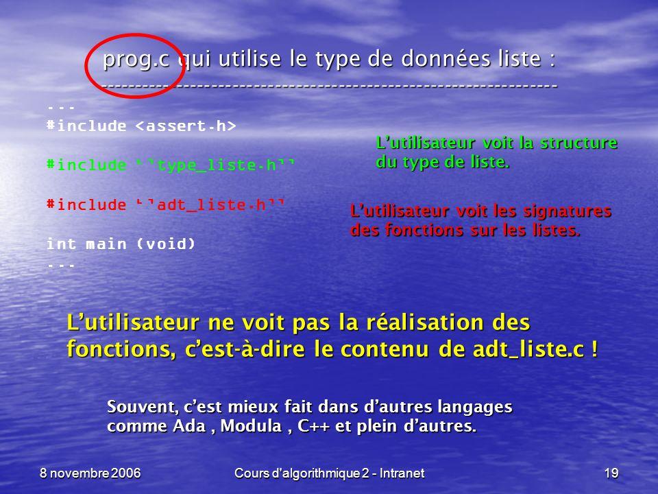 8 novembre 2006Cours d'algorithmique 2 - Intranet19 prog.c qui utilise le type de données liste : ----------------------------------------------------