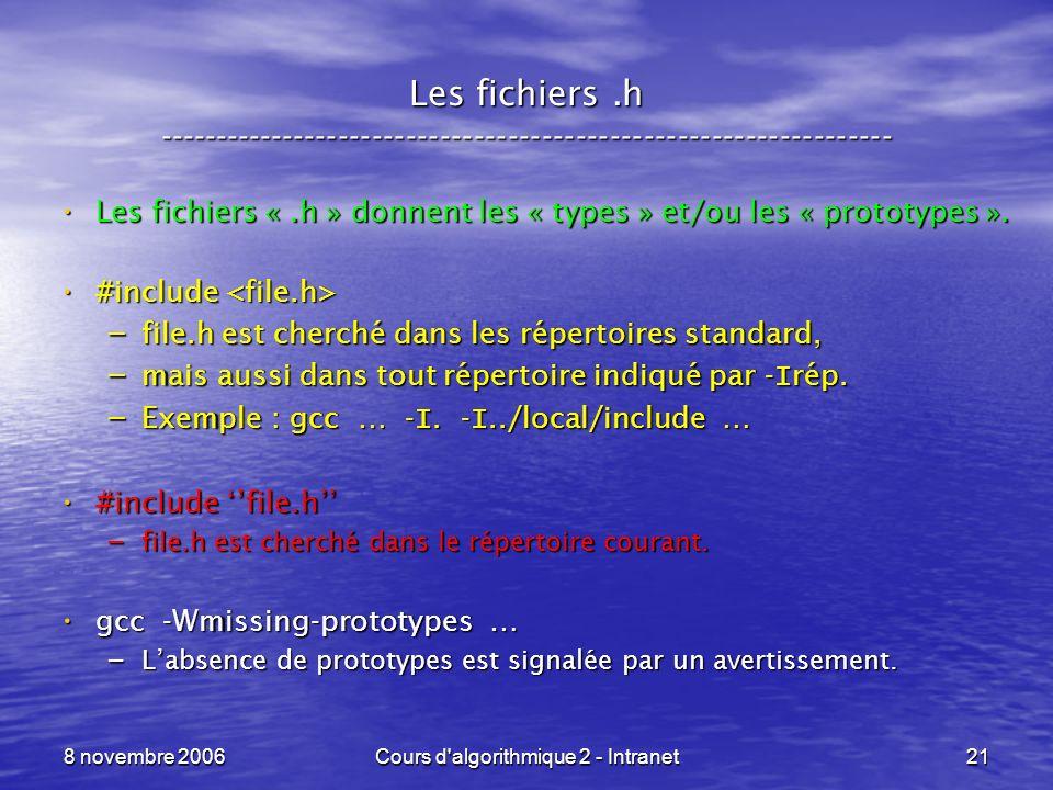 8 novembre 2006Cours d'algorithmique 2 - Intranet21 Les fichiers.h ----------------------------------------------------------------- Les fichiers «.h