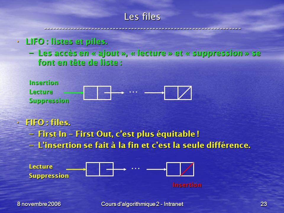 8 novembre 2006Cours d'algorithmique 2 - Intranet23 Les files ----------------------------------------------------------------- LIFO : listes et piles
