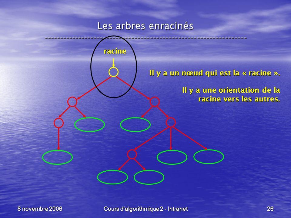 8 novembre 2006Cours d'algorithmique 2 - Intranet26 Les arbres enracinés ----------------------------------------------------------------- racine Il y