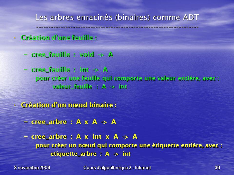 8 novembre 2006Cours d'algorithmique 2 - Intranet30 Les arbres enracinés (binaires) comme ADT --------------------------------------------------------