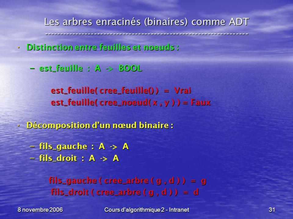 8 novembre 2006Cours d'algorithmique 2 - Intranet31 Les arbres enracinés (binaires) comme ADT --------------------------------------------------------