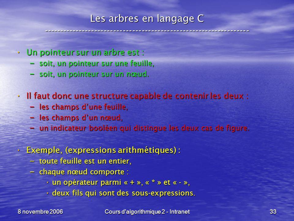 8 novembre 2006Cours d'algorithmique 2 - Intranet33 Les arbres en langage C ----------------------------------------------------------------- Un point