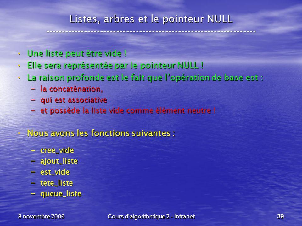 8 novembre 2006Cours d'algorithmique 2 - Intranet39 Listes, arbres et le pointeur NULL ---------------------------------------------------------------