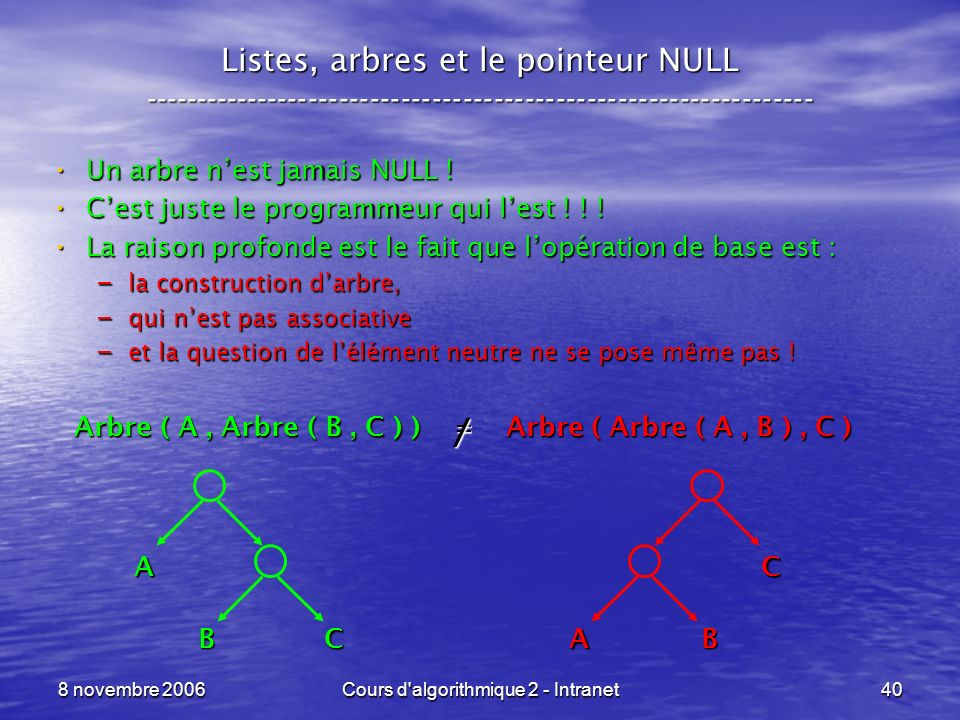 8 novembre 2006Cours d'algorithmique 2 - Intranet40 Listes, arbres et le pointeur NULL ---------------------------------------------------------------