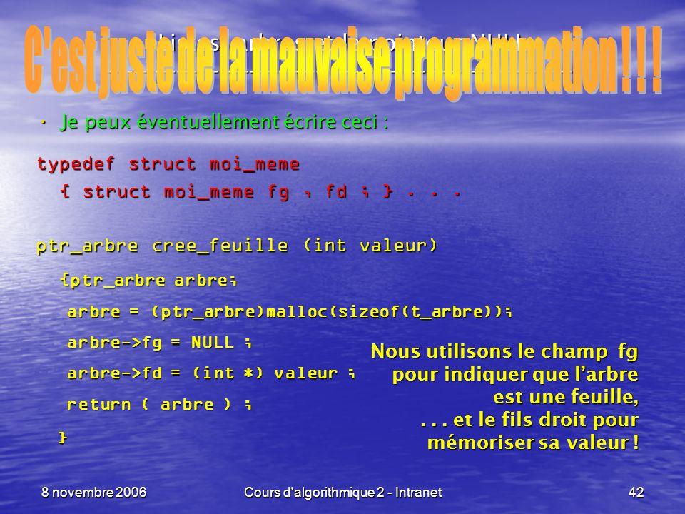 8 novembre 2006Cours d'algorithmique 2 - Intranet42 Listes, arbres et le pointeur NULL ---------------------------------------------------------------