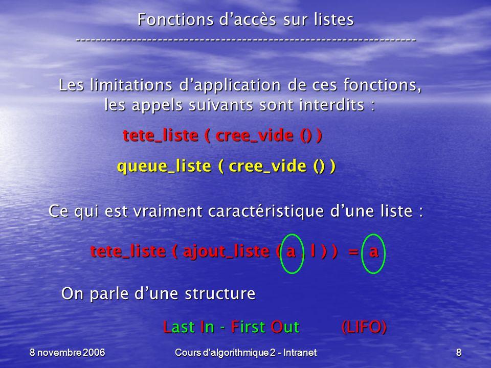 8 novembre 2006Cours d algorithmique 2 - Intranet39 Listes, arbres et le pointeur NULL ----------------------------------------------------------------- Une liste peut être vide .