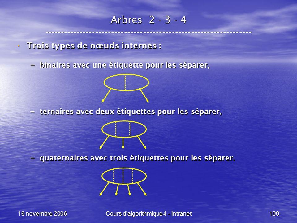 16 novembre 2006Cours d'algorithmique 4 - Intranet100 Arbres 2 - 3 - 4 ----------------------------------------------------------------- Trois types d