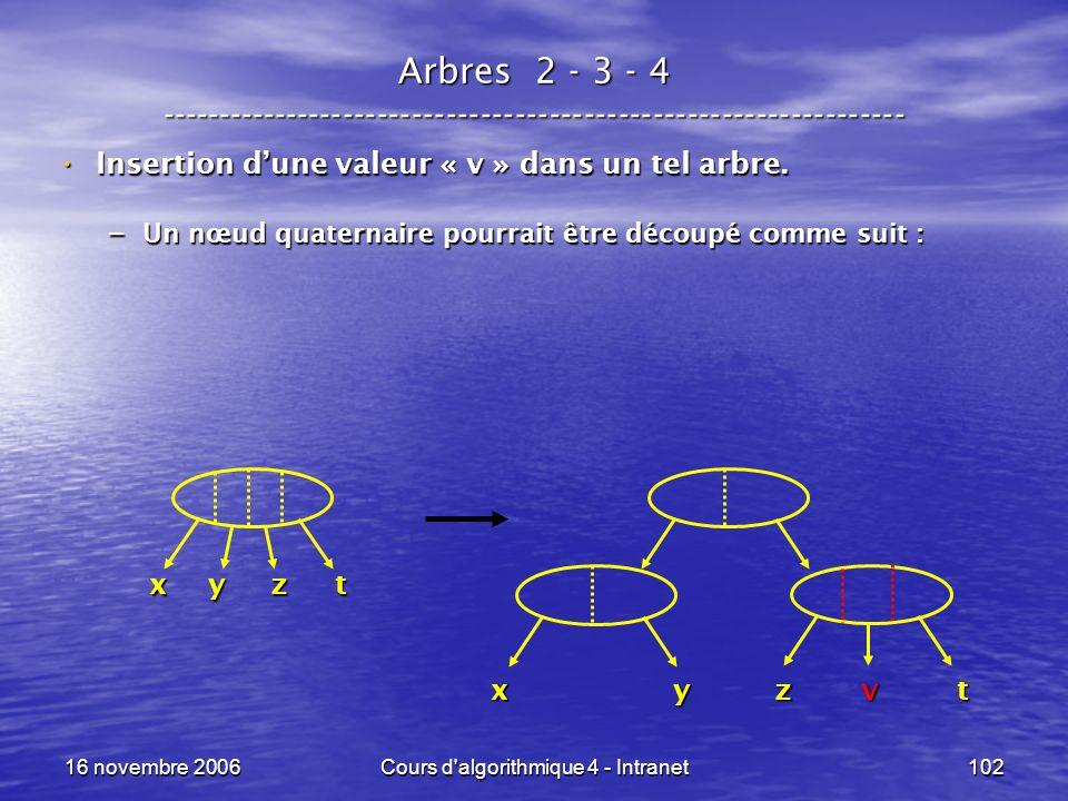 16 novembre 2006Cours d'algorithmique 4 - Intranet102 Arbres 2 - 3 - 4 ----------------------------------------------------------------- Insertion dun