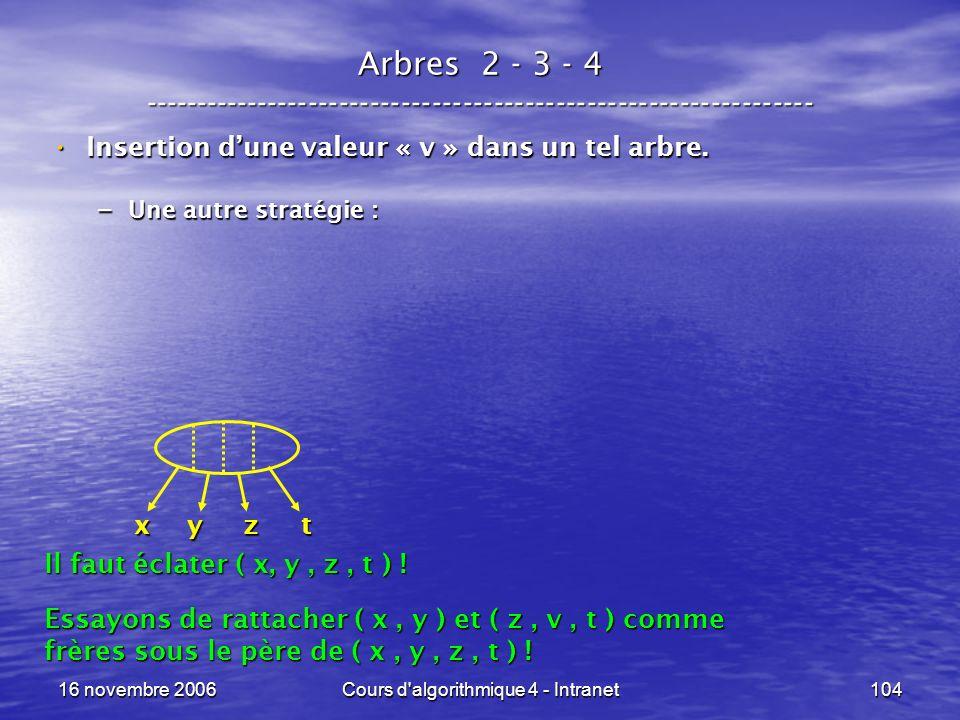 16 novembre 2006Cours d'algorithmique 4 - Intranet104 Arbres 2 - 3 - 4 ----------------------------------------------------------------- Insertion dun