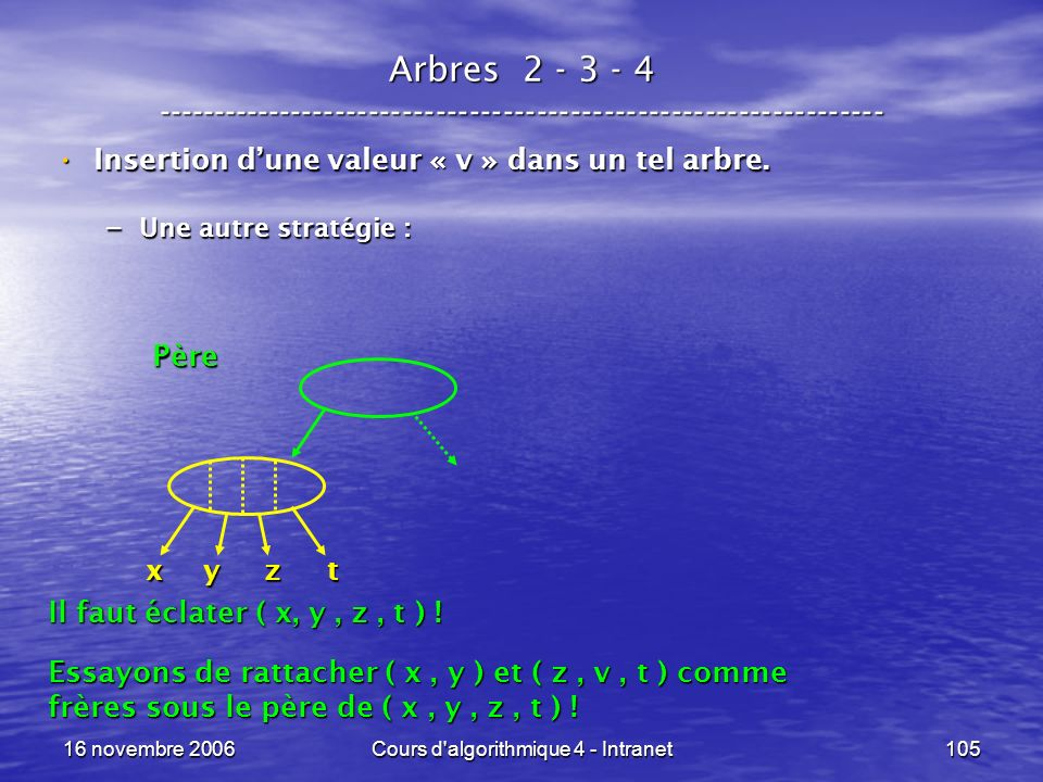 16 novembre 2006Cours d'algorithmique 4 - Intranet105 Arbres 2 - 3 - 4 ----------------------------------------------------------------- Insertion dun