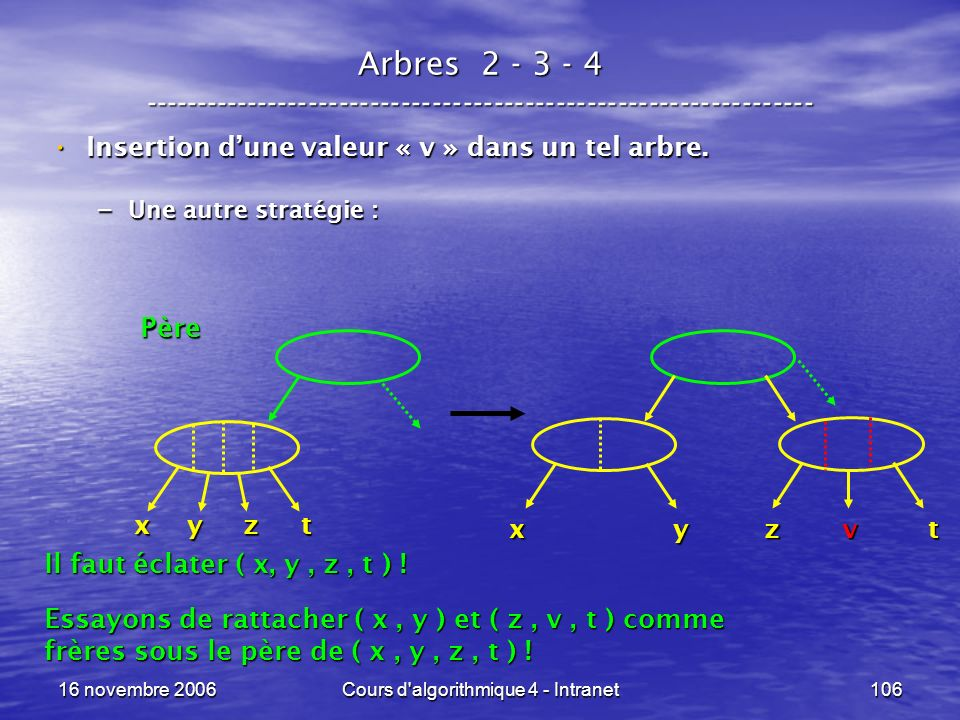 16 novembre 2006Cours d'algorithmique 4 - Intranet106 Arbres 2 - 3 - 4 ----------------------------------------------------------------- Insertion dun