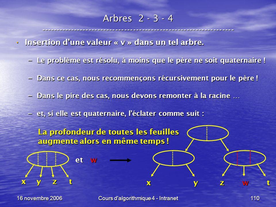 16 novembre 2006Cours d'algorithmique 4 - Intranet110 Arbres 2 - 3 - 4 ----------------------------------------------------------------- Insertion dun