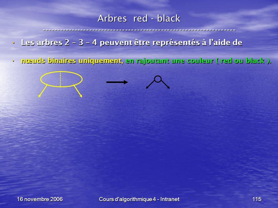 16 novembre 2006Cours d'algorithmique 4 - Intranet115 Arbres red - black ----------------------------------------------------------------- Les arbres