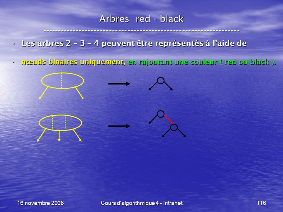 16 novembre 2006Cours d'algorithmique 4 - Intranet116 Arbres red - black ----------------------------------------------------------------- Les arbres