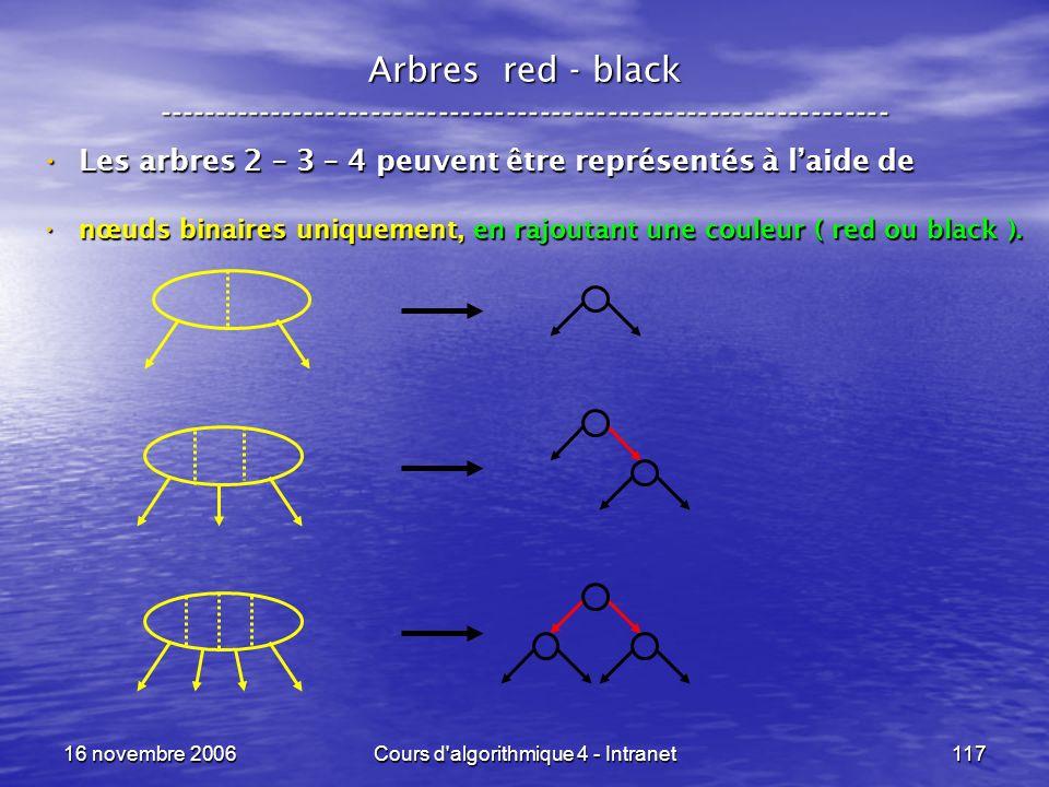 16 novembre 2006Cours d'algorithmique 4 - Intranet117 Arbres red - black ----------------------------------------------------------------- Les arbres