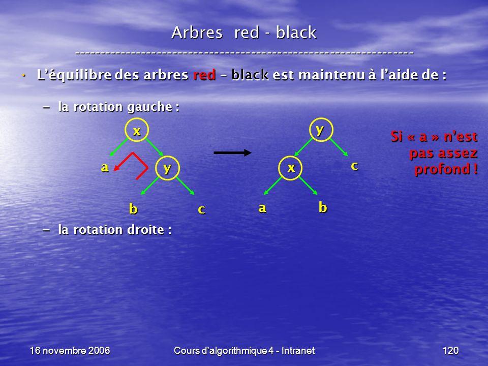 16 novembre 2006Cours d'algorithmique 4 - Intranet120 Arbres red - black ----------------------------------------------------------------- Léquilibre