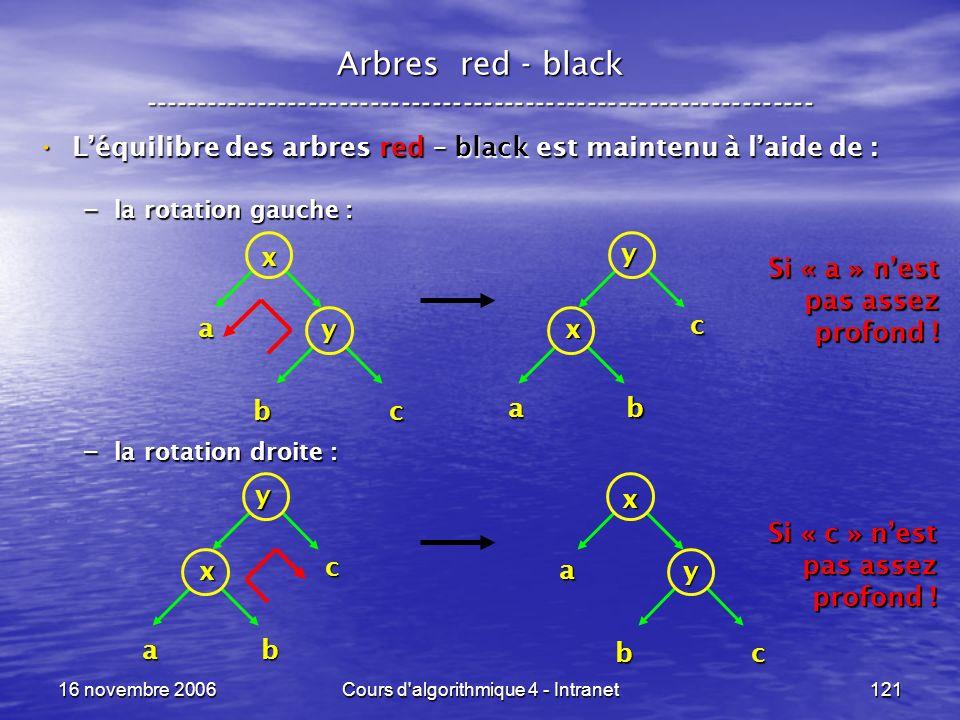 16 novembre 2006Cours d'algorithmique 4 - Intranet121 Arbres red - black ----------------------------------------------------------------- Léquilibre