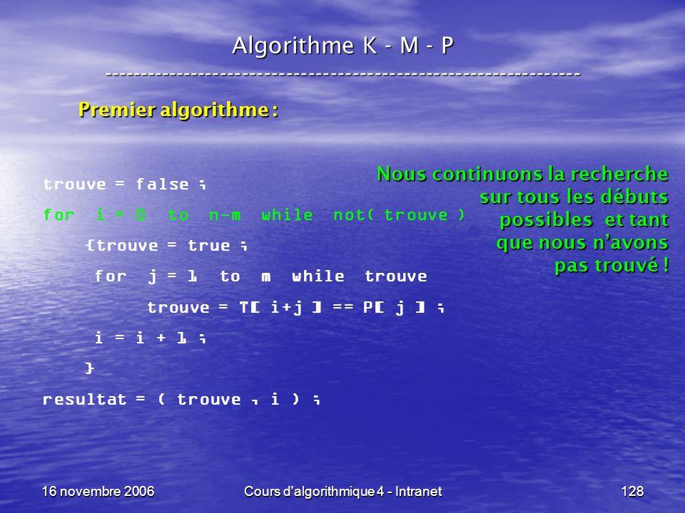 16 novembre 2006Cours d'algorithmique 4 - Intranet128 Algorithme K - M - P ----------------------------------------------------------------- trouve =
