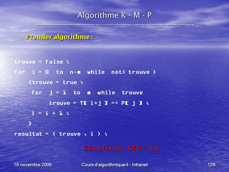 16 novembre 2006Cours d'algorithmique 4 - Intranet129 Algorithme K - M - P ----------------------------------------------------------------- trouve =