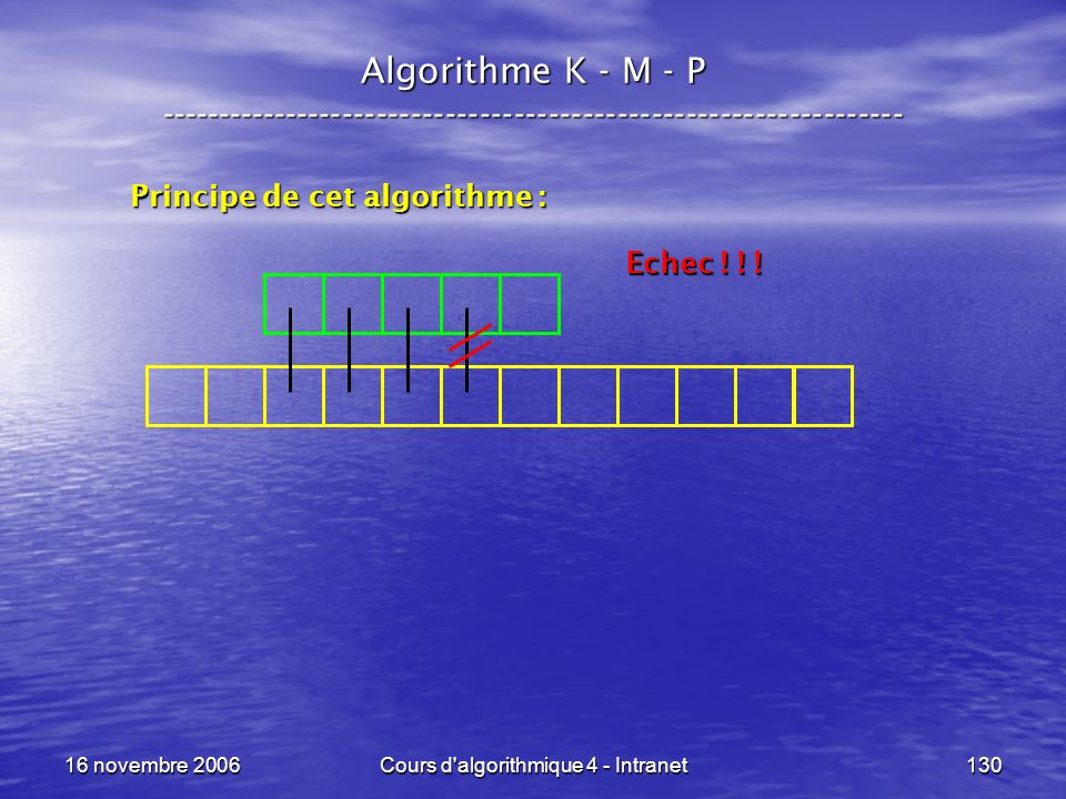 16 novembre 2006Cours d'algorithmique 4 - Intranet130 Algorithme K - M - P ----------------------------------------------------------------- Principe