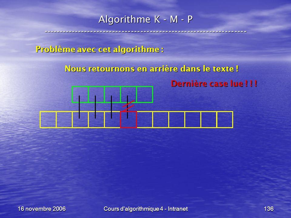 16 novembre 2006Cours d'algorithmique 4 - Intranet136 Algorithme K - M - P ----------------------------------------------------------------- Problème