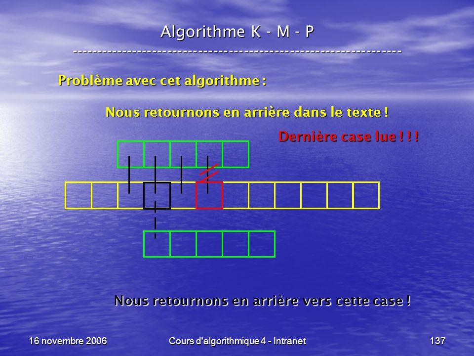 16 novembre 2006Cours d'algorithmique 4 - Intranet137 Algorithme K - M - P ----------------------------------------------------------------- Problème