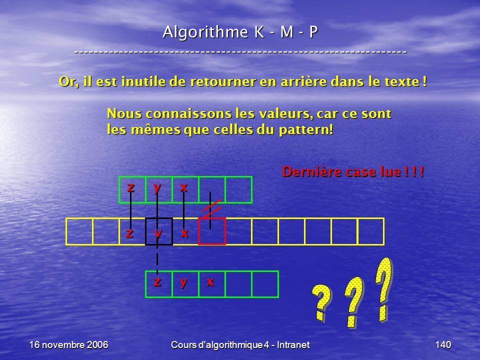 16 novembre 2006Cours d'algorithmique 4 - Intranet140 Algorithme K - M - P ----------------------------------------------------------------- Or, il es
